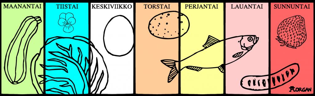 Sarjakuva20170623